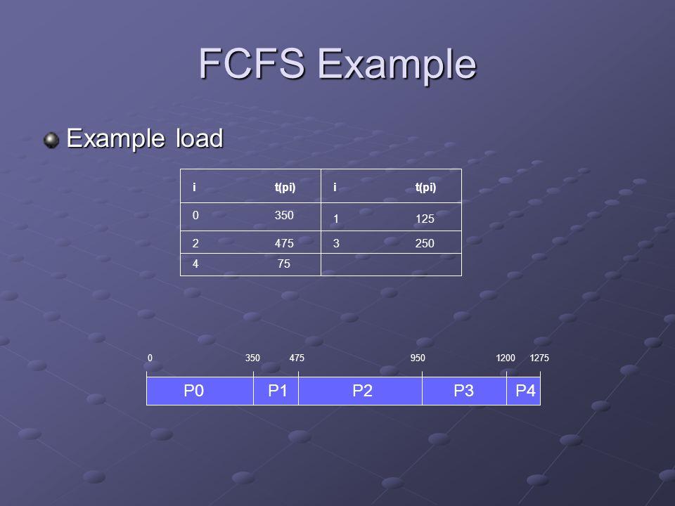 FCFS Example Example load i t(pi) 0 350 2 475 4 75 1 125 3 250 0 350 475 950 1200 1275 P0 P1 P2 P3 P4