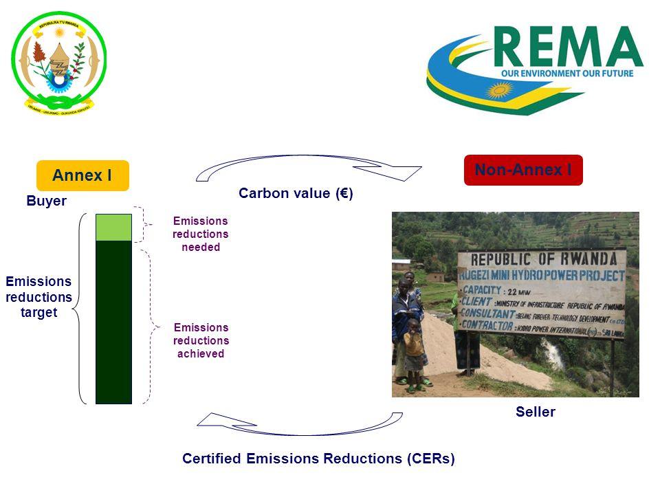 Emissions reductions target Emissions reductions achieved Buyer Certified Emissions Reductions (CERs) Carbon value (€) Emissions reductions needed Seller Non-Annex I Annex I