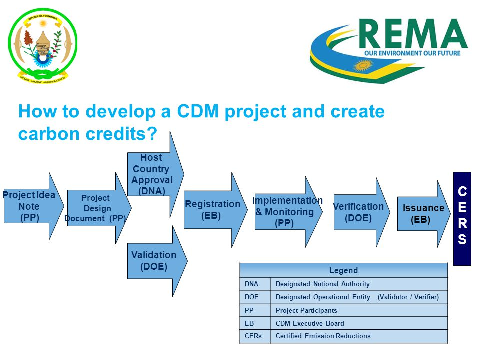 How to develop a CDM project and create carbon credits.