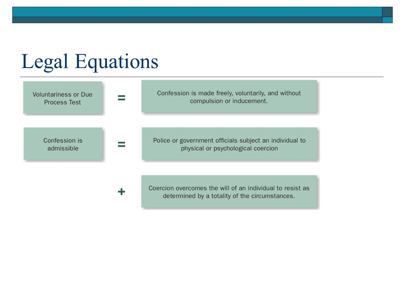 Legal Equations