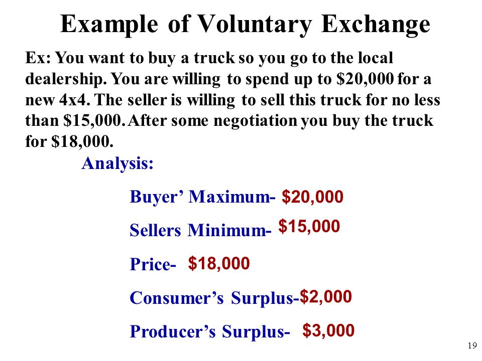Example of Voluntary Exchange Ex: You want to buy a truck so you go to the local dealership.