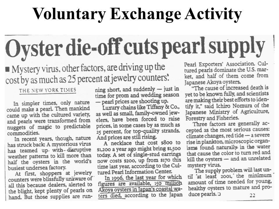 Voluntary Exchange Activity 22