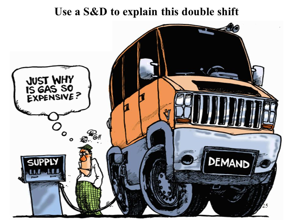 Use a S&D to explain this double shift 25