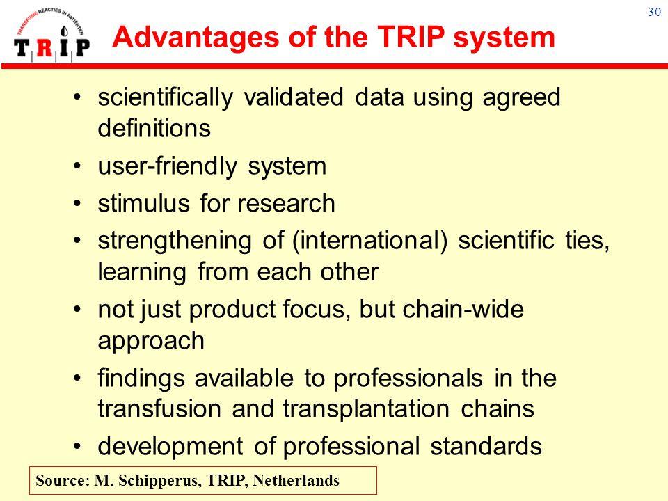 29 Reports per year Source: M. Schipperus, TRIP, Netherlands