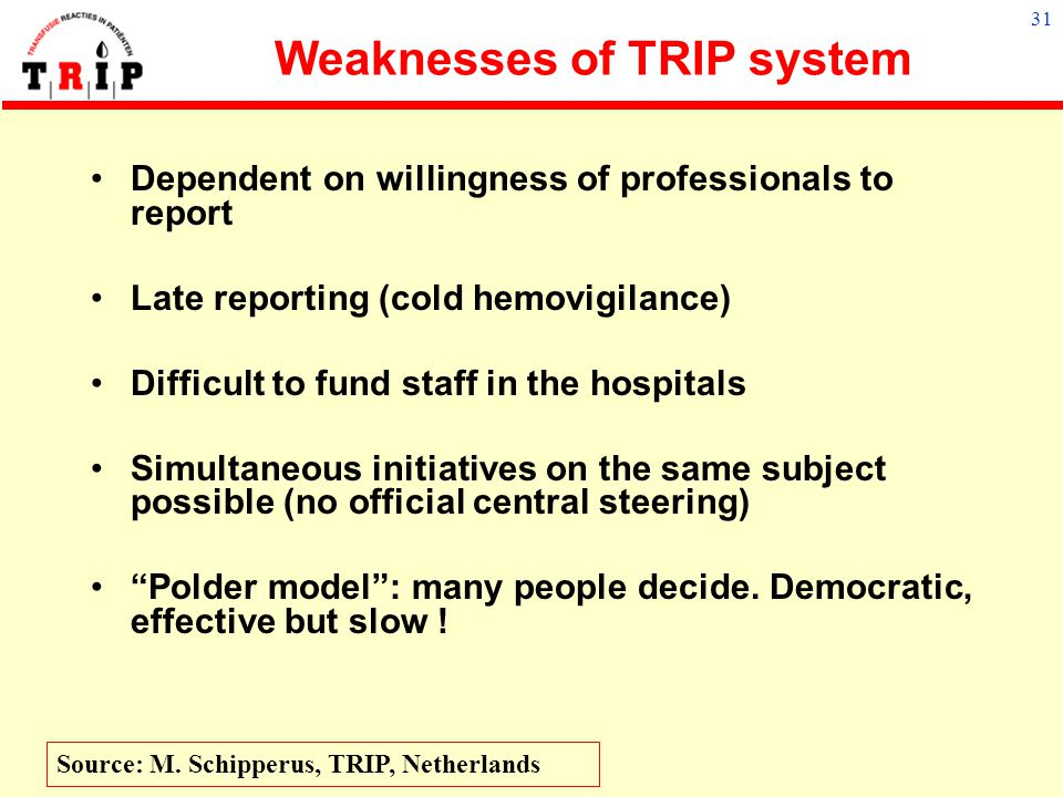 30 Advantages of the TRIP system scientifically validated data using agreed definitions user-friendly system stimulus for research strengthening of (i
