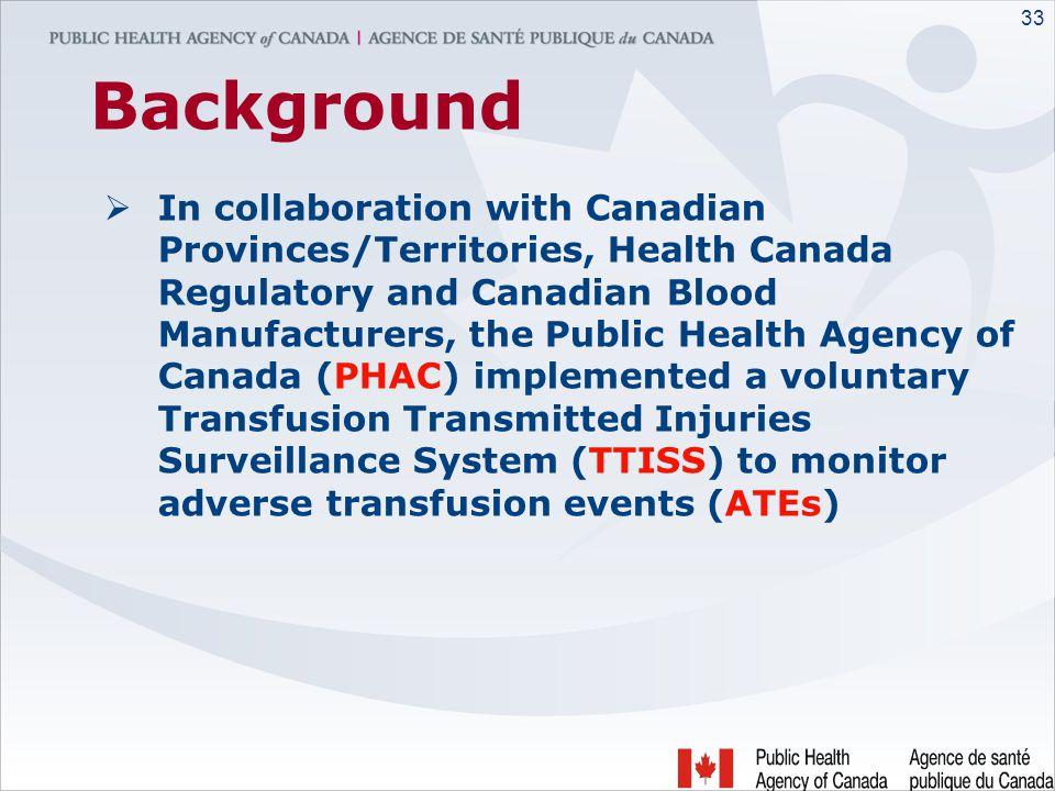 32 PUBLIC HEALTH CANADA