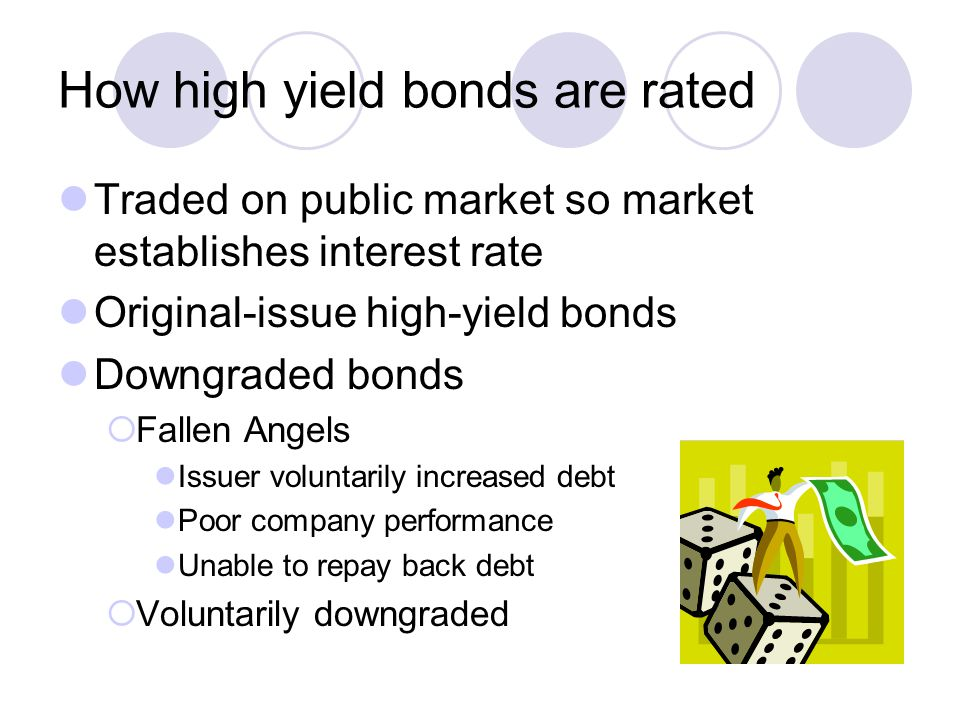 How high yield bonds are rated Traded on public market so market establishes interest rate Original-issue high-yield bonds Downgraded bonds  Fallen Angels Issuer voluntarily increased debt Poor company performance Unable to repay back debt  Voluntarily downgraded