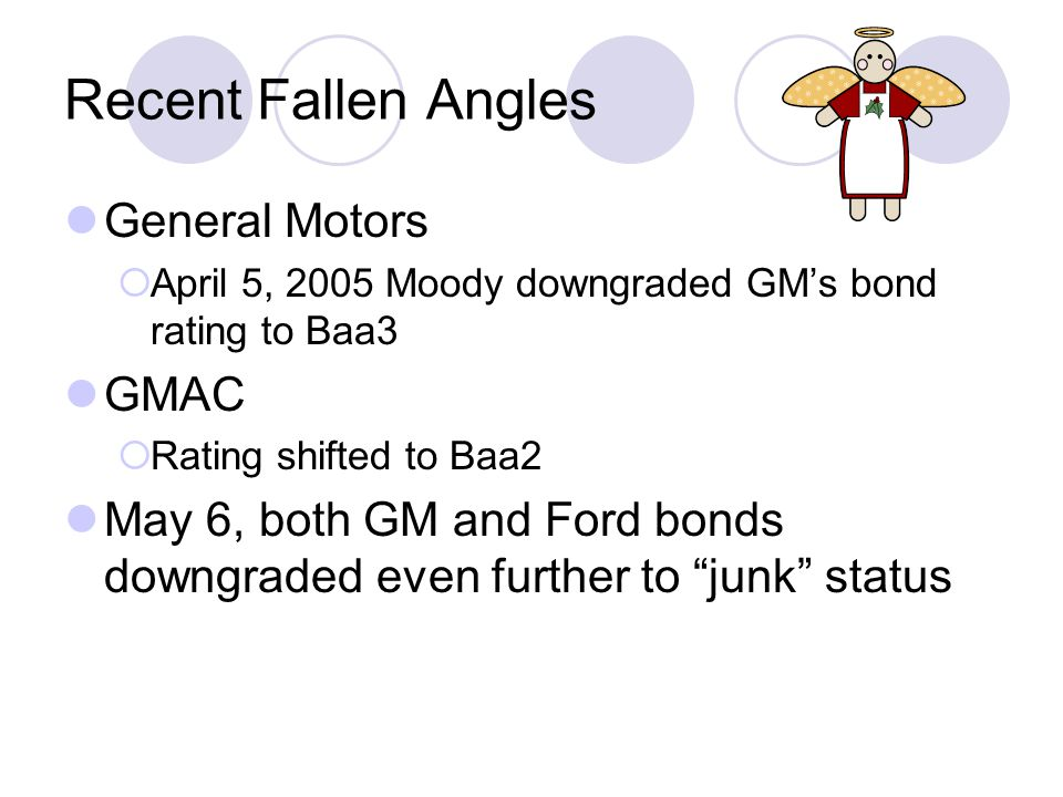 Recent Fallen Angles General Motors  April 5, 2005 Moody downgraded GM's bond rating to Baa3 GMAC  Rating shifted to Baa2 May 6, both GM and Ford bo