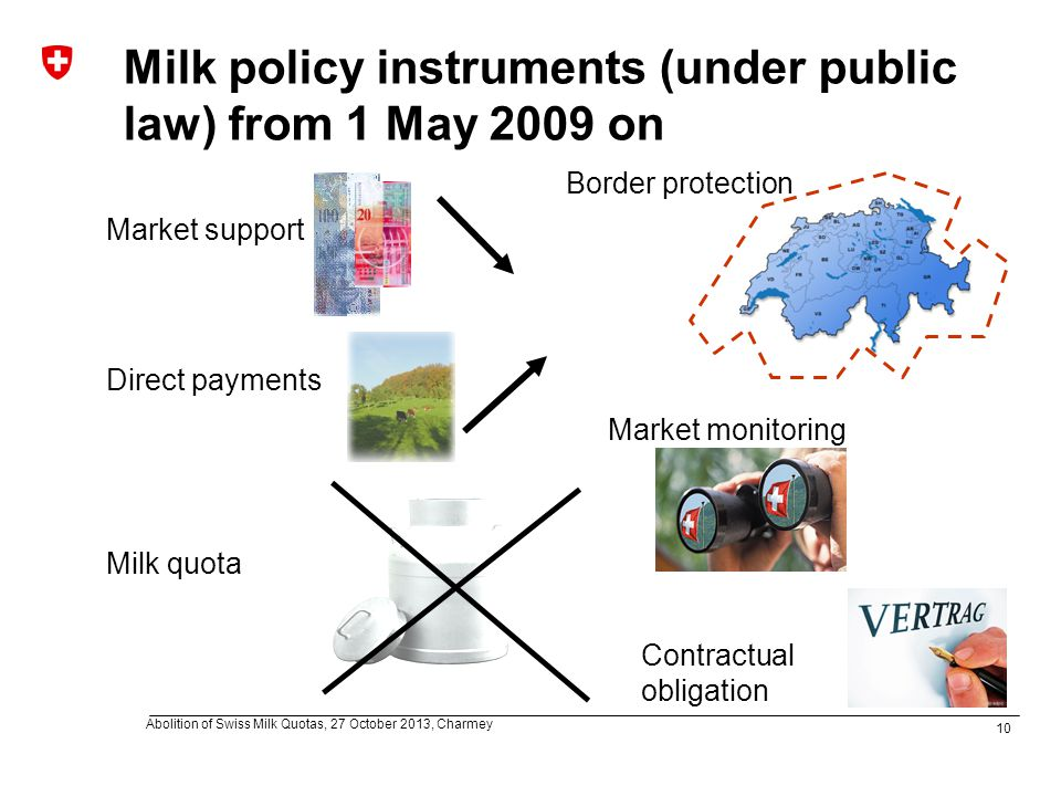 10 Abolition of Swiss Milk Quotas, 27 October 2013, Charmey Market support Milk policy instruments (under public law) from 1 May 2009 on Milk quota Border protection Direct payments Contractual obligation Market monitoring