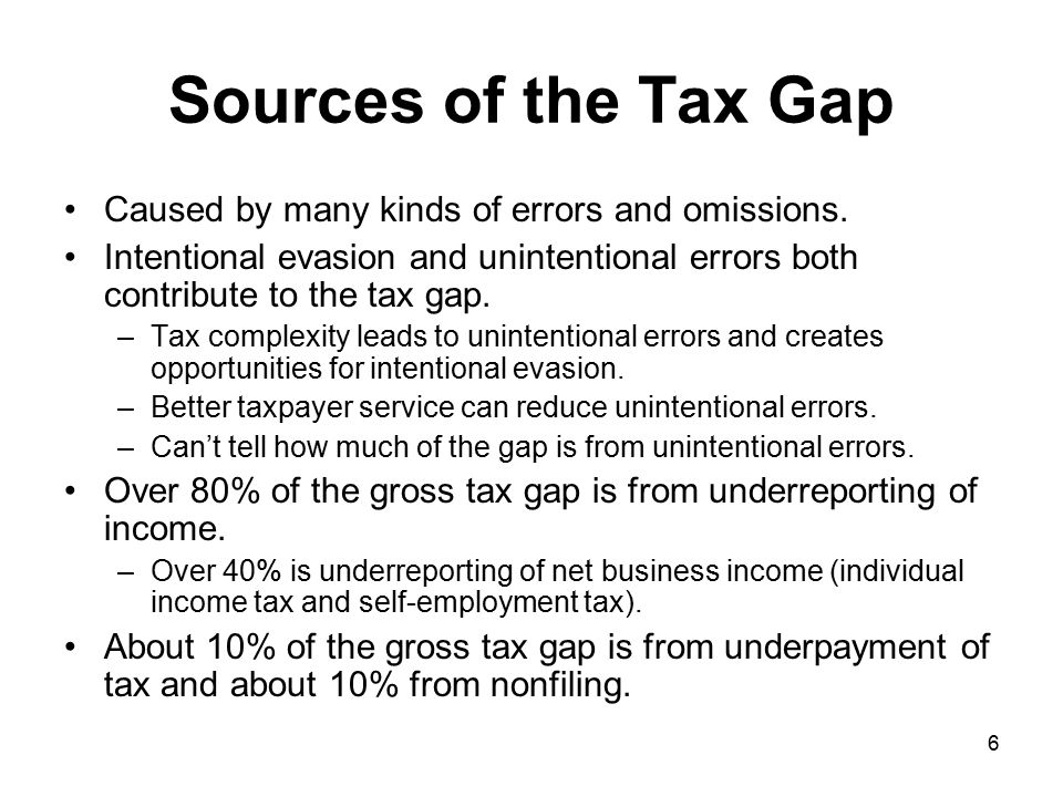 6 Sources of the Tax Gap Caused by many kinds of errors and omissions.