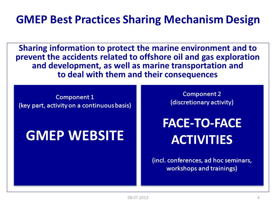 GMEP Best Practices Sharing Mechanism Design Sharing information to protect the marine environment and to prevent the accidents related to offshore oil and gas exploration and development, as well as marine transportation and to deal with them and their consequences Component 1 (key part, activity on a continuous basis) GMEP WEBSITE Component 1 (key part, activity on a continuous basis) GMEP WEBSITE Component 2 (discretionary activity) FACE-TO-FACE ACTIVITIES (incl.