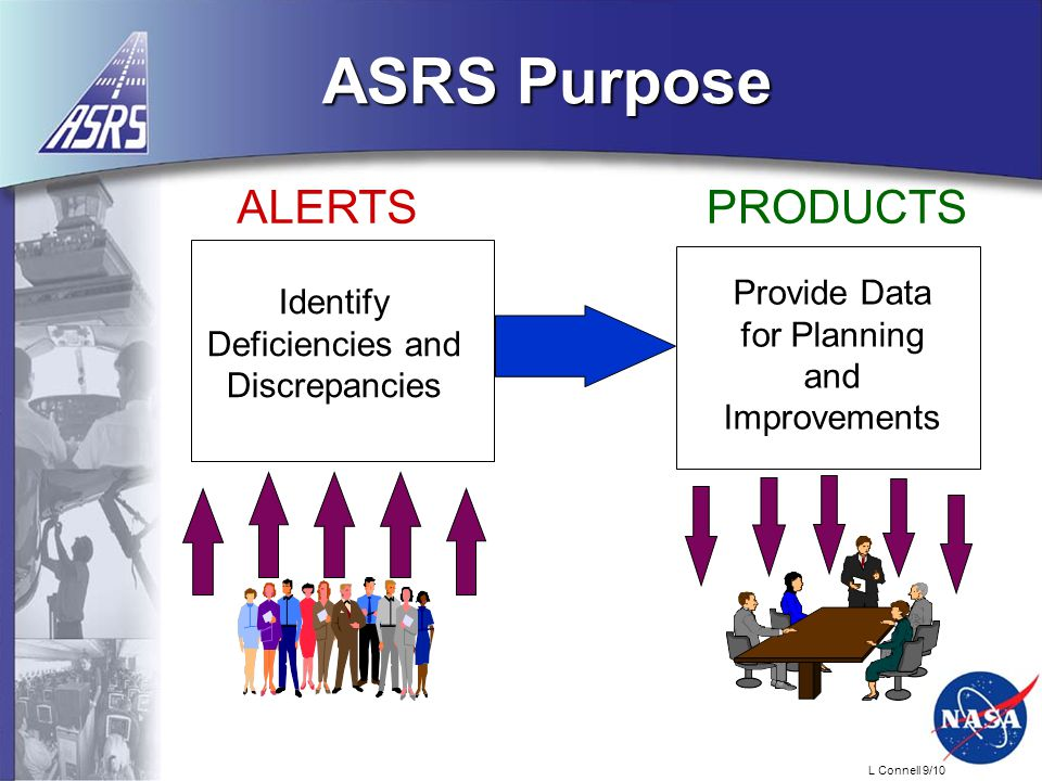ASRS Purpose Identify Deficiencies and Discrepancies Provide Data for Planning and Improvements ALERTSPRODUCTS