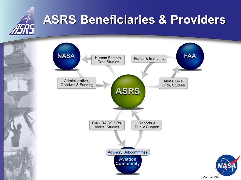 L Connell 9/10 ASRS Beneficiaries & Providers