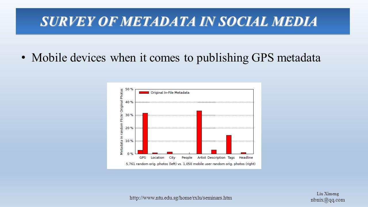 Liu Ximeng nbnix@qq.com http://www.ntu.edu.sg/home/rxlu/seminars.htm Mobile devices when it comes to publishing GPS metadata SURVEY OF METADATA IN SOCIAL MEDIA