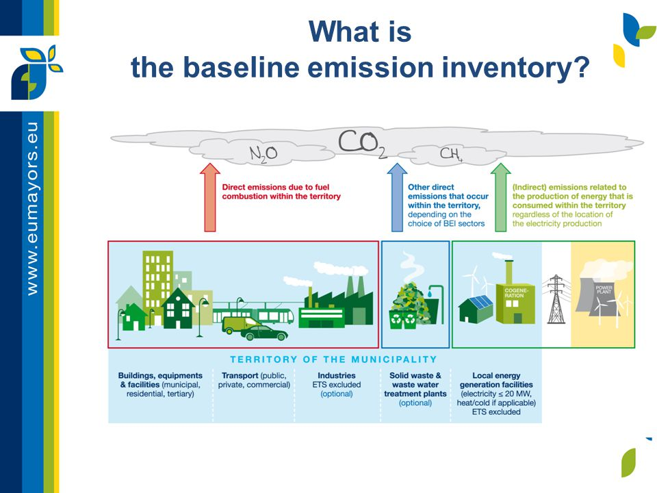 What is the baseline emission inventory?