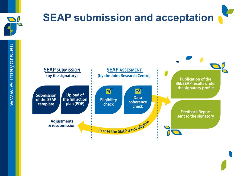 SEAP submission and acceptation