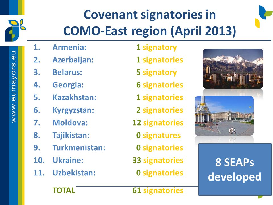 Covenant signatories in COMO-East region (April 2013) 1.Armenia: 1 signatory 2.Azerbaijan: 1 signatories 3.Belarus: 5 signatory 4.Georgia: 6 signatori