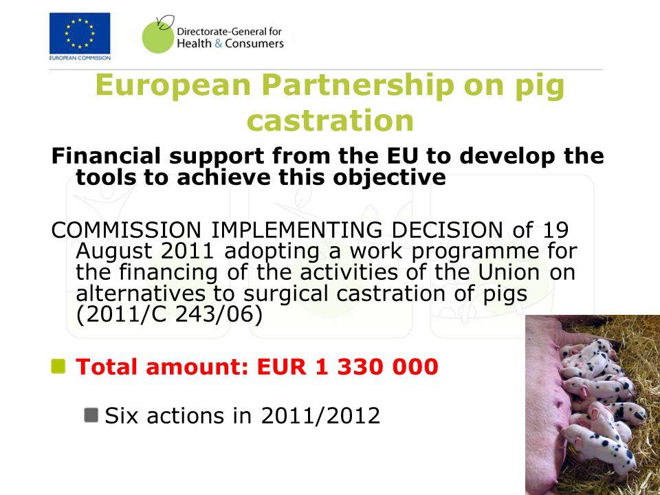 On pig castration planned for September 2012 Future workshop