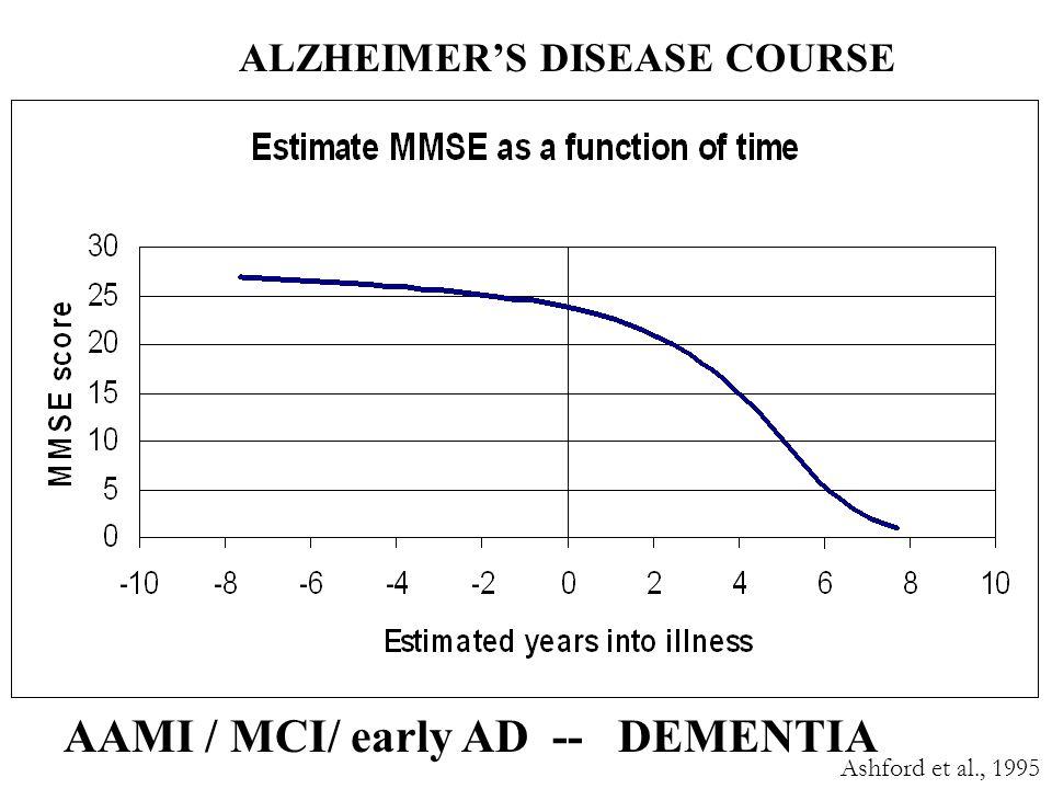 AAMI / MCI/ early AD -- DEMENTIA ALZHEIMER'S DISEASE COURSE Ashford et al., 1995