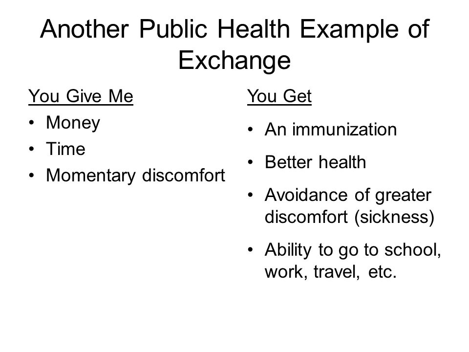 Another Public Health Example of Exchange You Give Me Money Time Momentary discomfort You Get An immunization Better health Avoidance of greater discomfort (sickness) Ability to go to school, work, travel, etc.