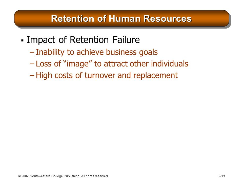 © 2002 Southwestern College Publishing. All rights reserved. 3–19 Retention of Human Resources  Impact of Retention Failure –Inability to achieve bus