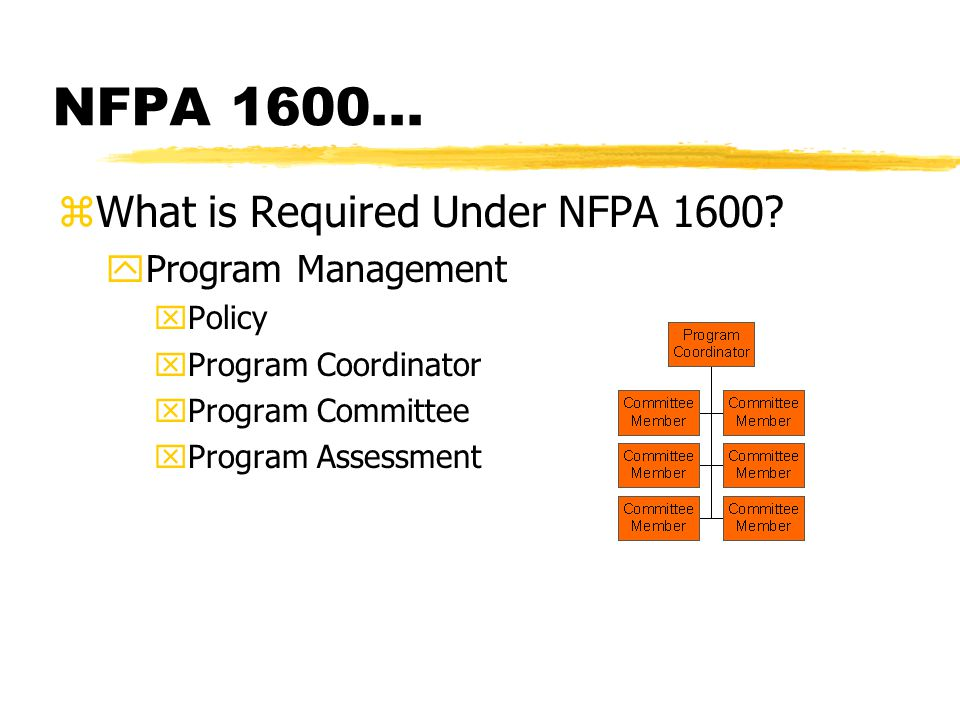 zWhat is Required Under NFPA 1600.