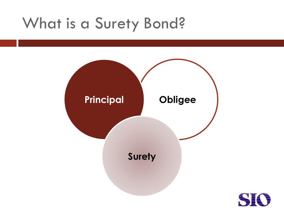 What is a Surety Bond ObligeePrincipal Surety