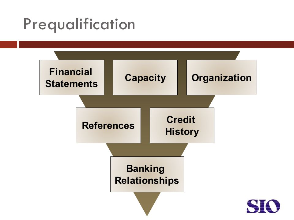 Financial Statements CapacityOrganization References Credit History Banking Relationships Prequalification