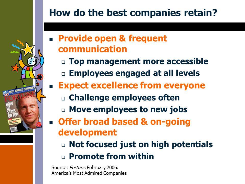 How do the best companies retain.