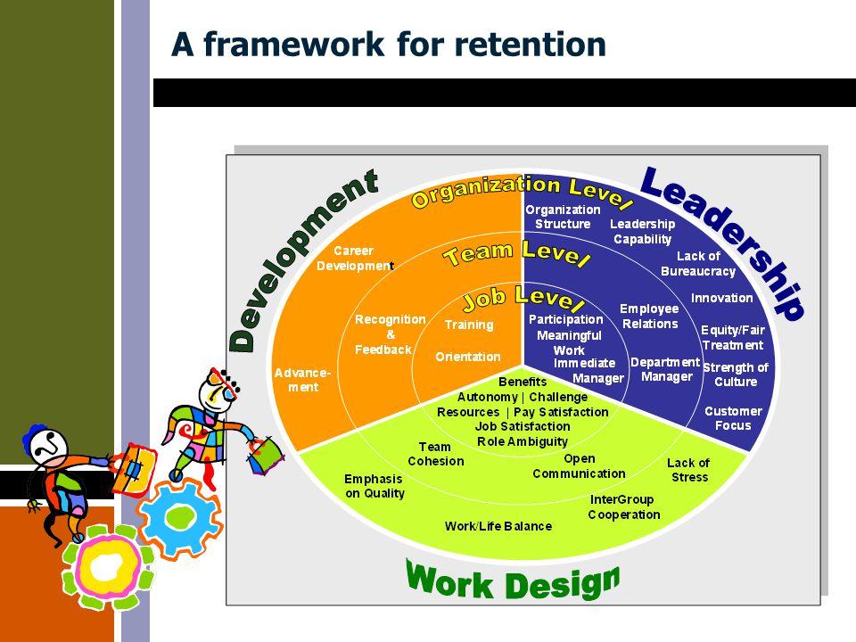 A framework for retention