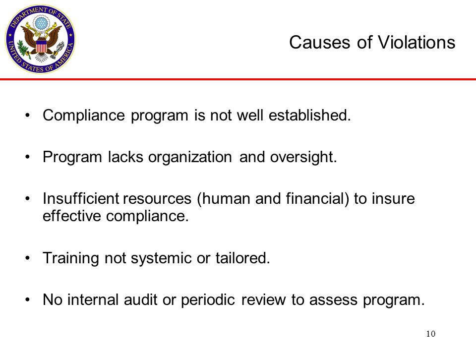 Causes of Violations Compliance program is not well established.