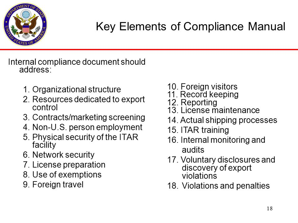 Key Elements of Compliance Manual Internal compliance document should address: 1.Organizational structure 2.Resources dedicated to export control 3.Contracts/marketing screening 4.Non-U.S.