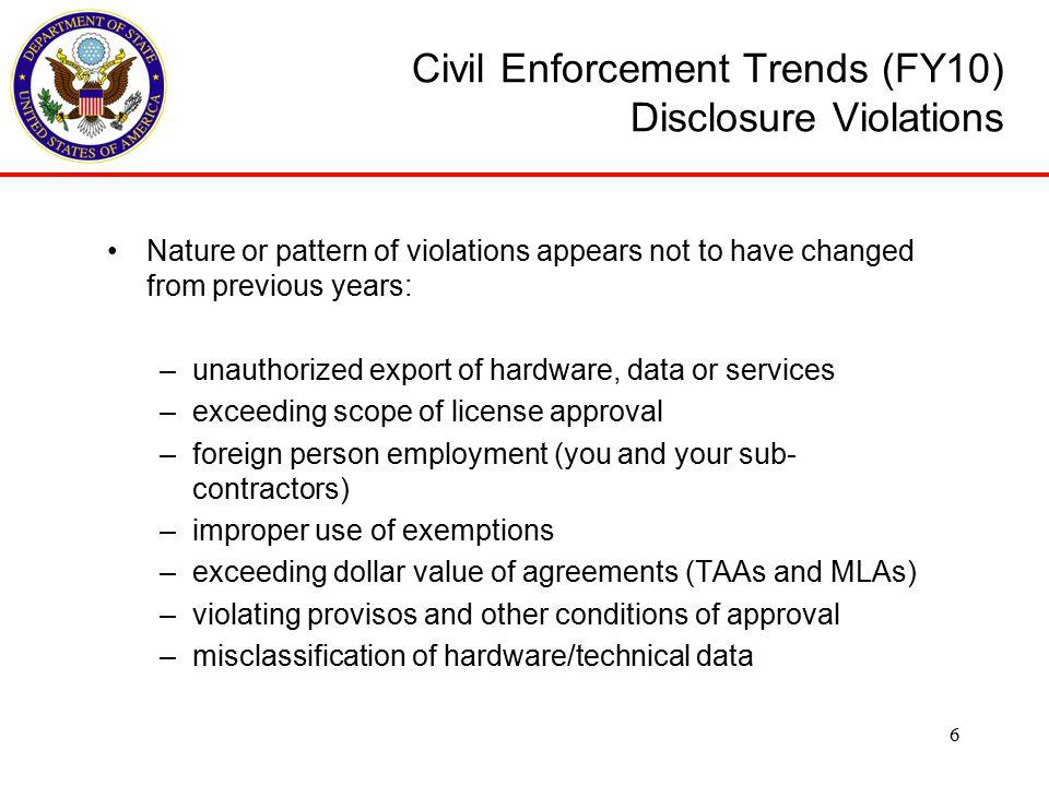 Civil Enforcement - Disclosure Review Harm to U.S.