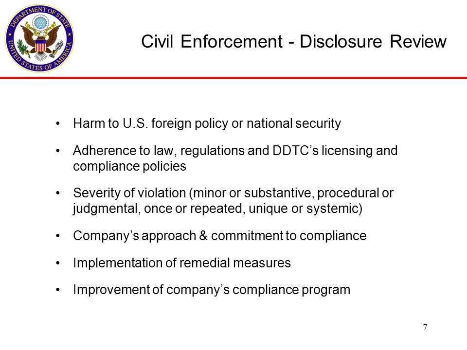 Civil Enforcement What violations prompt civil penalties.