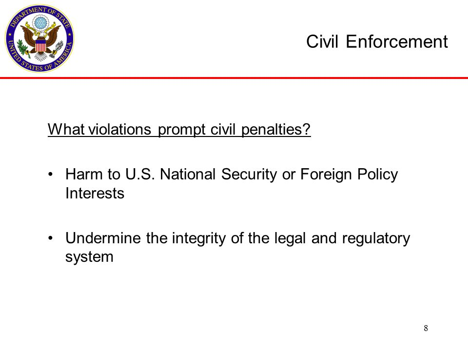 Civil Enforcement What violations prompt civil penalties.
