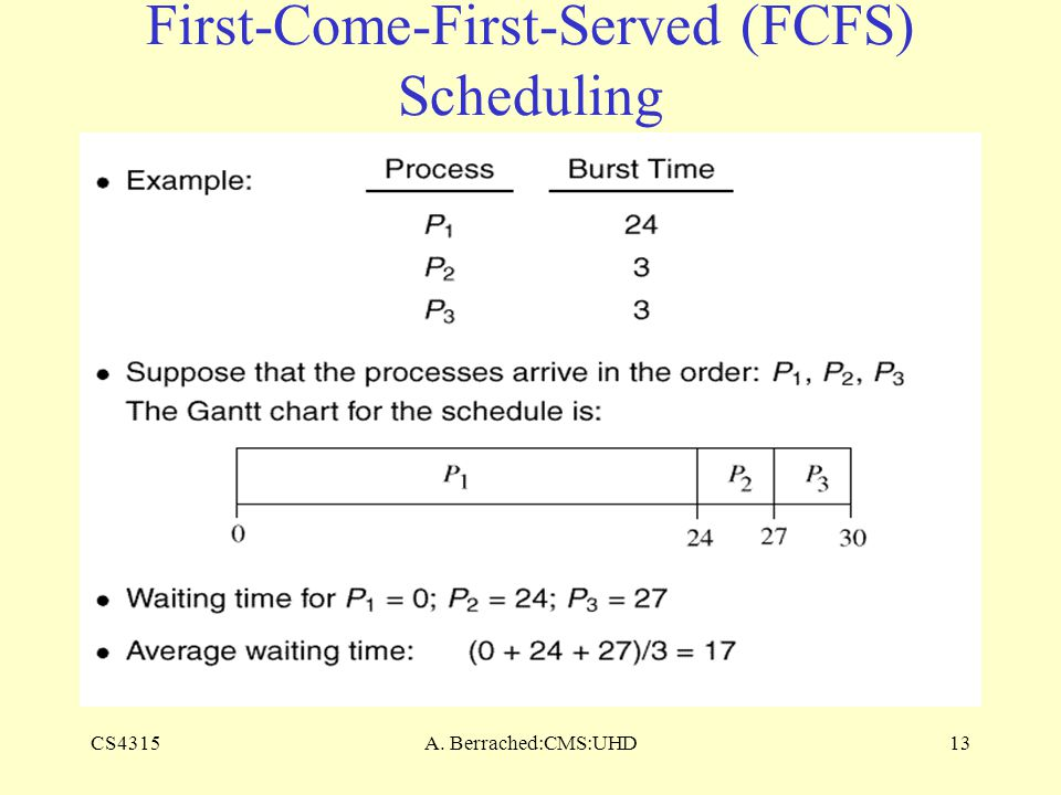 CS4315A. Berrached:CMS:UHD13 First-Come-First-Served (FCFS) Scheduling