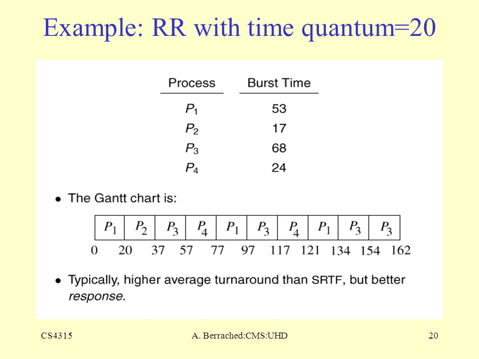 CS4315A. Berrached:CMS:UHD20 Example: RR with time quantum=20
