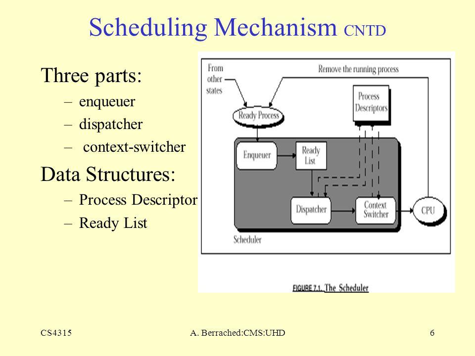 CS4315A. Berrached:CMS:UHD6 Scheduling Mechanism CNTD Three parts: –enqueuer –dispatcher – context-switcher Data Structures: –Process Descriptor –Read