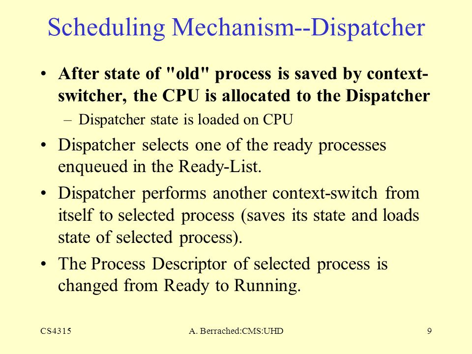 CS4315A. Berrached:CMS:UHD9 Scheduling Mechanism--Dispatcher After state of