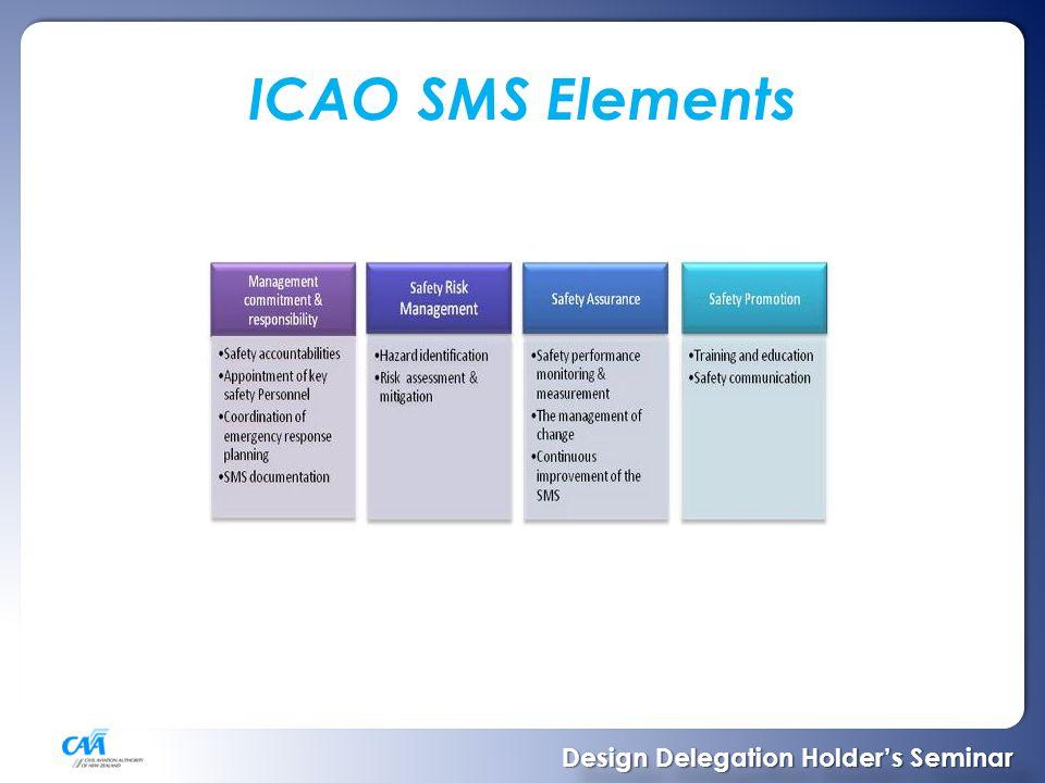 ICAO SMS Elements Design Delegation Holder's Seminar Design Delegation Holder's Seminar