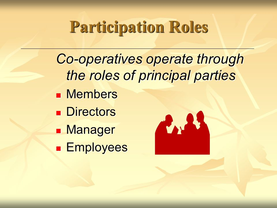 Participation Roles Co-operatives operate through the roles of principal parties Members Members Directors Directors Manager Manager Employees Employees
