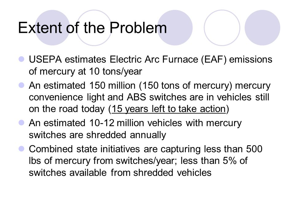 Extent of the Problem USEPA estimates Electric Arc Furnace (EAF) emissions of mercury at 10 tons/year An estimated 150 million (150 tons of mercury) mercury convenience light and ABS switches are in vehicles still on the road today (15 years left to take action) An estimated 10-12 million vehicles with mercury switches are shredded annually Combined state initiatives are capturing less than 500 lbs of mercury from switches/year; less than 5% of switches available from shredded vehicles