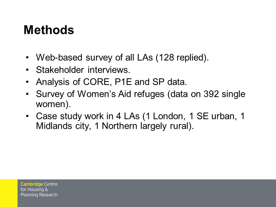 Methods Web-based survey of all LAs (128 replied).