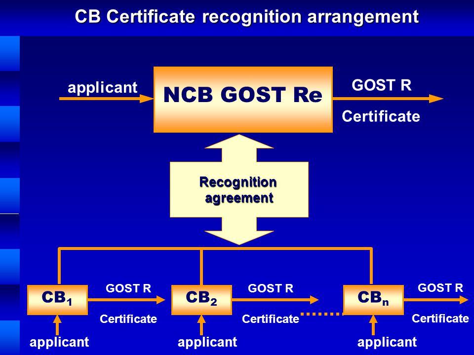 CB Certificate recognition arrangement NCB GOST Re CB 1 CB n applicant GOST R Certificate Recognitionagreement applicant CB 2 GOST R Certificate GOST R Certificate GOST R Certificate