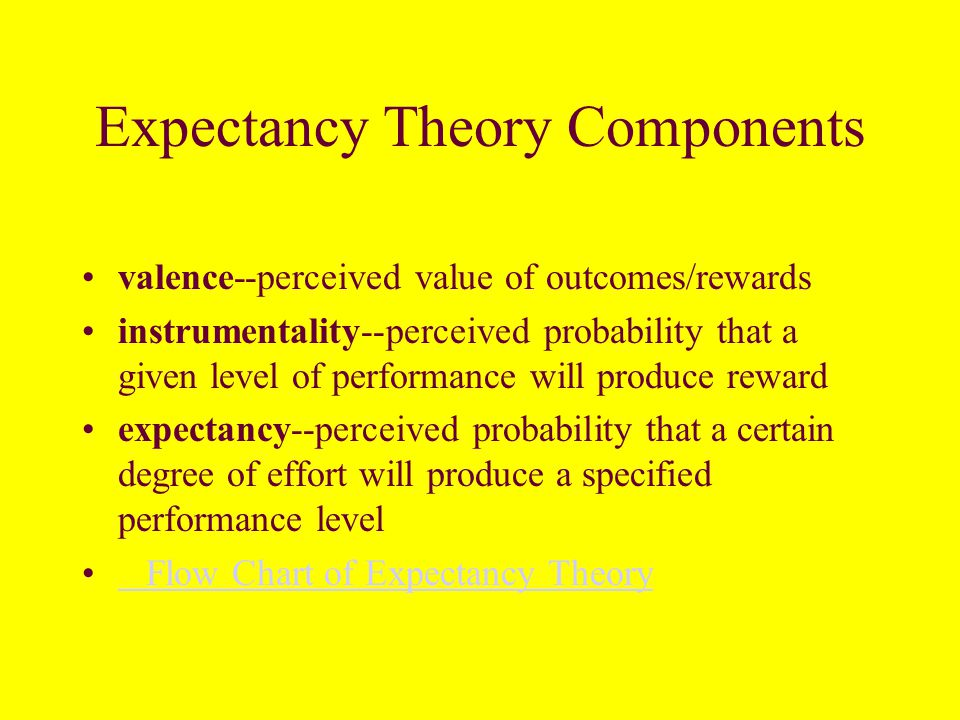 Expectancy Theory These cognitive maps have major implications for student and teacher motivation given the expectancy theory of motivation.
