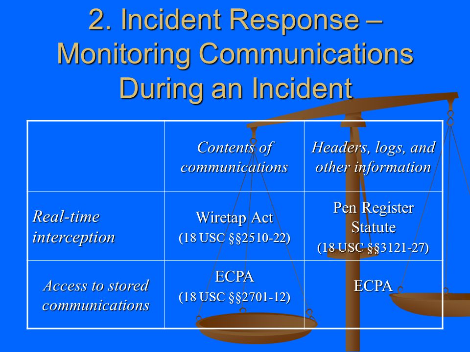 3a.Disclosing Stored Communications and Documents Part III.