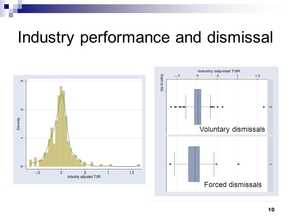 10 Industry performance and dismissal Forced dismissals Voluntary dismissals