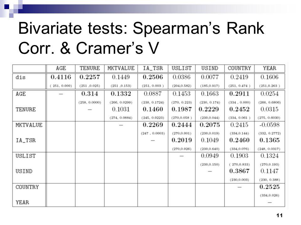 11 Bivariate tests: Spearman's Rank Corr. & Cramer's V