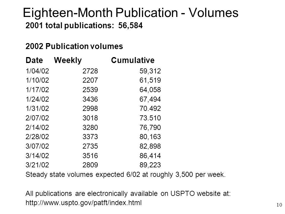 10 Eighteen-Month Publication - Volumes 2001 total publications: 56,584 2002 Publication volumes Date WeeklyCumulative 1/04/02 2728 59,312 1/10/022207