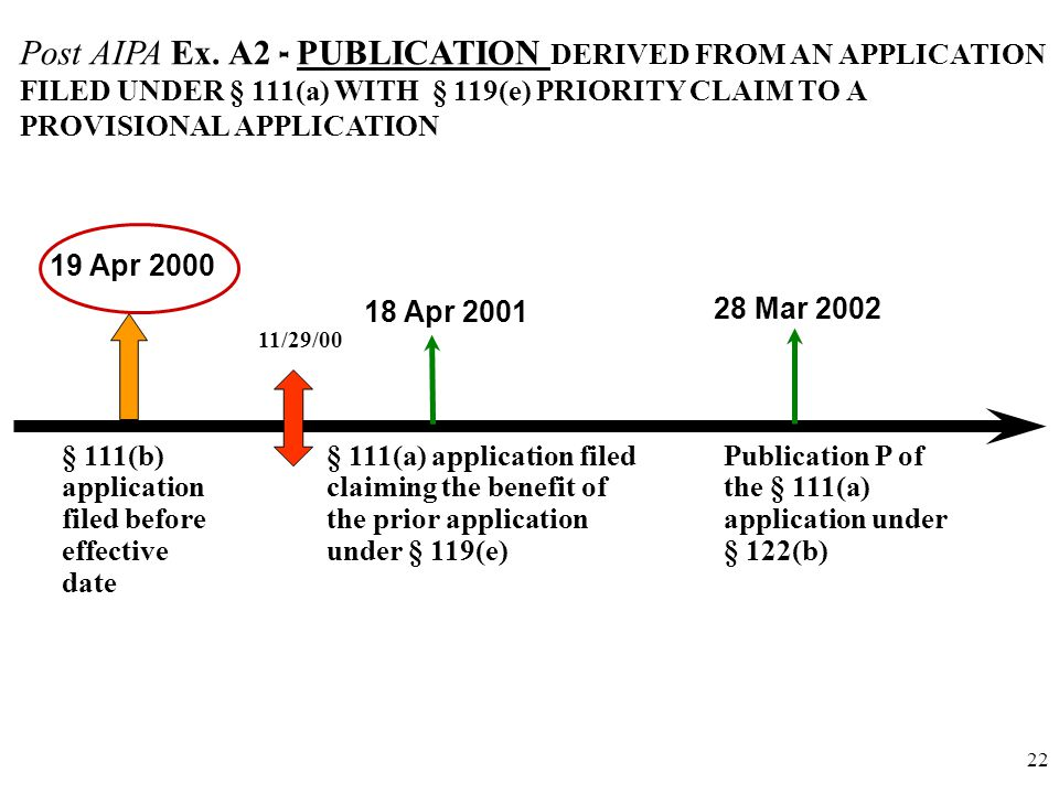 22 Post AIPA Ex. A2 - PUBLICATION DERIVED FROM AN APPLICATION FILED UNDER § 111(a) WITH § 119(e) PRIORITY CLAIM TO A PROVISIONAL APPLICATION 19 Apr 20